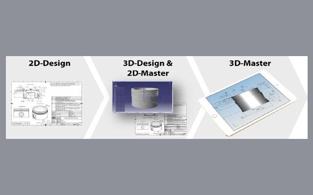 3D-Master Entwicklung Grafik