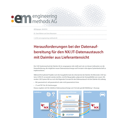 NX/JT-Datenaustausch mit Daimler aus Lieferantensicht